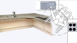 Kochen, Spülen und Vorbereiten sind in einer rollstuhlgerechten Küche über Eck angeordnet.